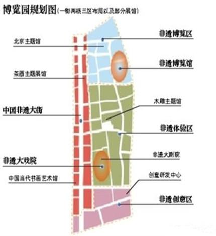 """北京前门大街将""""变脸""""成中国非遗大街 总投资240亿"""