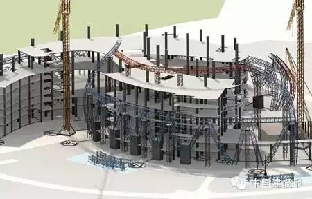 """住建部信息中心报告显示:""""BIM+""""发展的五大方向"""