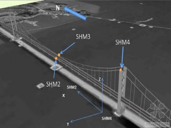 ESA监测桥梁安全系统可预防大桥垮塌