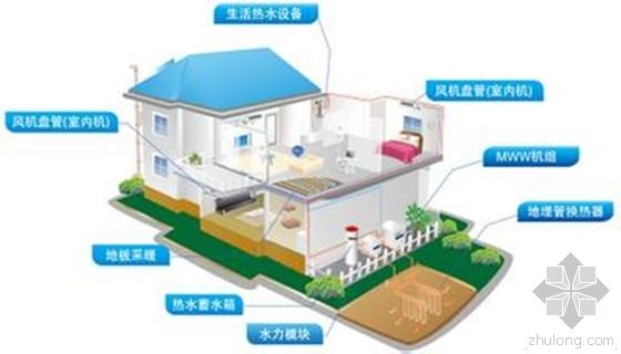 水地源热泵:各地区补贴标准一览