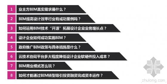 企业高级BIM研修班招生简章