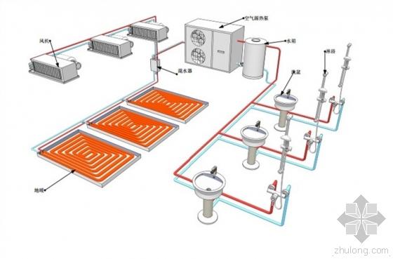 直热电采暖遭禁 热泵采暖最高补2.4万获力推