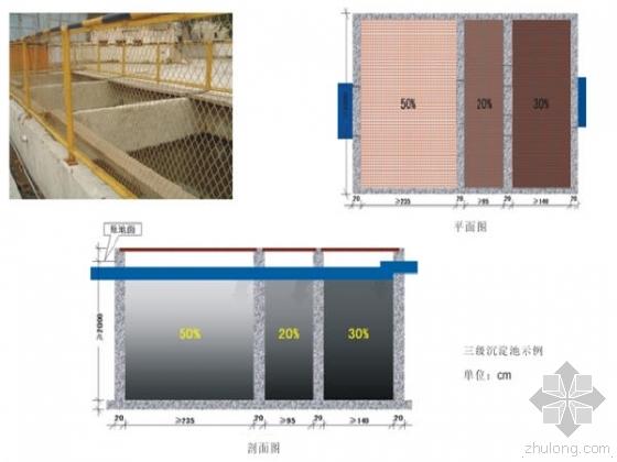 中铁集团施工现场文明施工标准化图集宣贯175页PPT(附画册)
