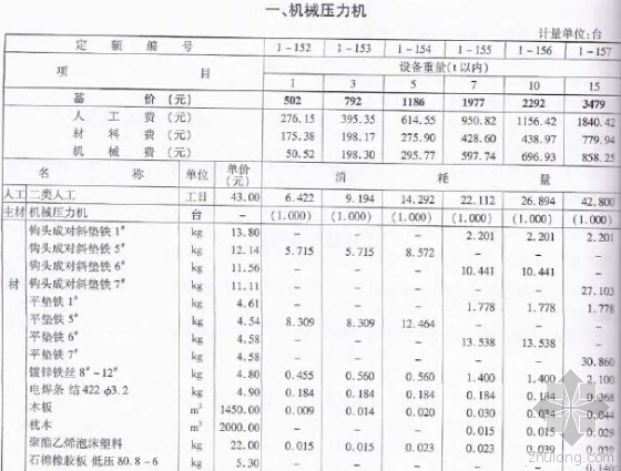 2010版浙江省安装工程预算定额(机械设备热力设备)
