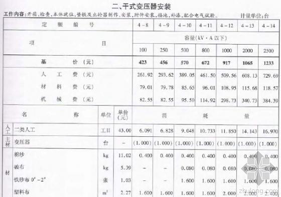 2010版浙江省安装工程预算定额(电气设备PDF格式)