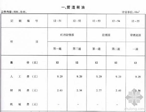 2010版浙江省安装工程预算定额(刷油、防腐蚀、绝热工程)