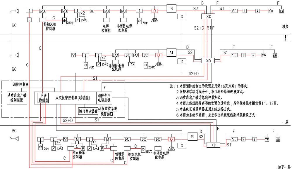 《火灾自动报警系统设计》规范解读(图1)