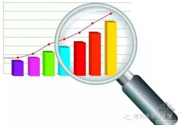 热辣出炉 | 住建部:2014年工程造价咨询统计公报
