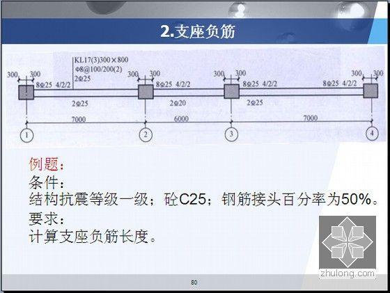 建筑面积的计量规定和方法