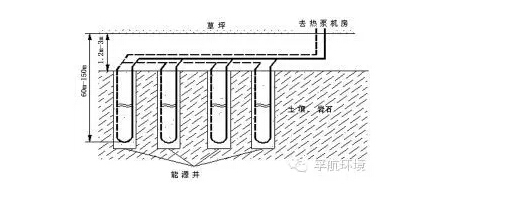 地源热泵原理与工程设计