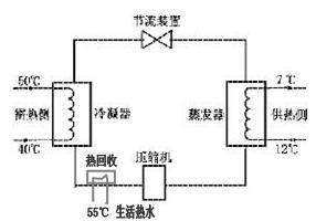 地源热泵系统设计与安装