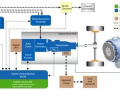 机电工程安装知识(电气、给排水、消防、采暖燃气、通风空调)