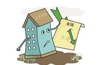 房地产市场回暖房价和利润成反比