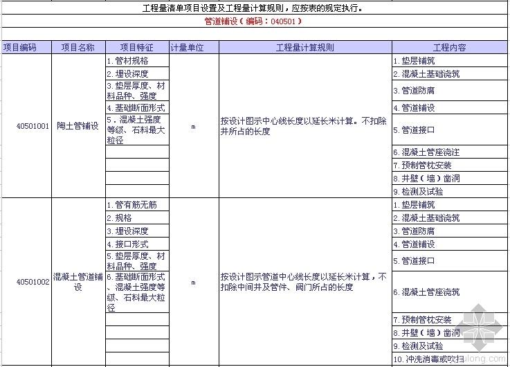 市政工程量清单项目设置及工程量计算规则知识总结(下)