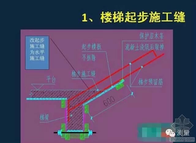 楼梯模板施工方案全程现场图解