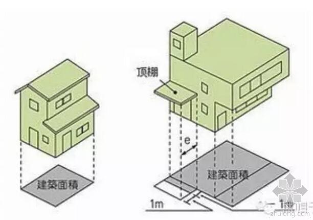 [图文详解]新建筑面积计算规则修改内容分析与影响预测!(1)