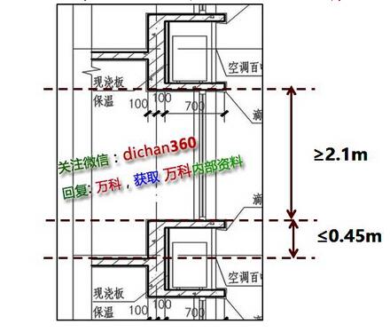 [图文详解]新建筑面积计算规则修改内容分析与影响预测!(2)