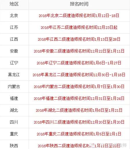 [提醒]2016年二级建造师各地报考时间汇总!北京今起开始报名