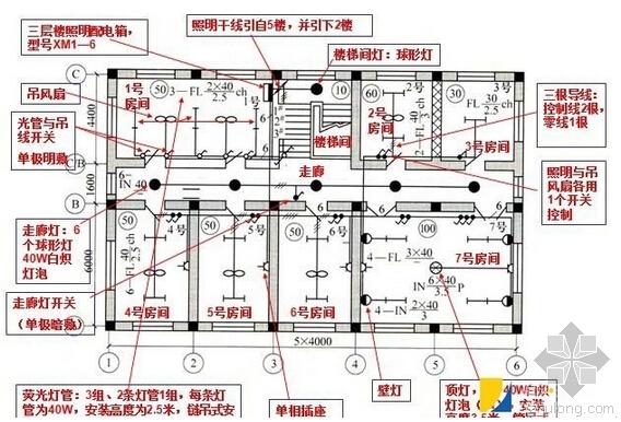 建筑机电(水、暖、电)审图23大要点
