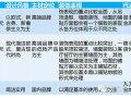 中海、绿城精装修成本控制10大措施