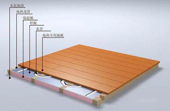 水暖系统及水暖施工工艺流程