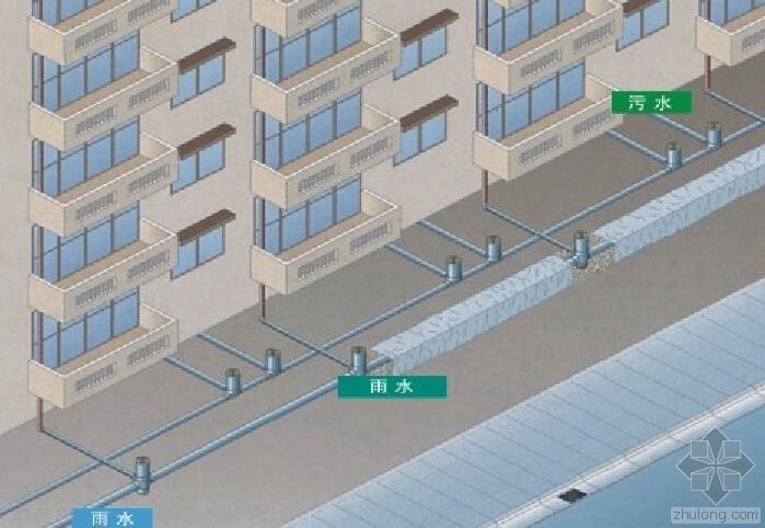 浅析建筑排水小型污水处理系统