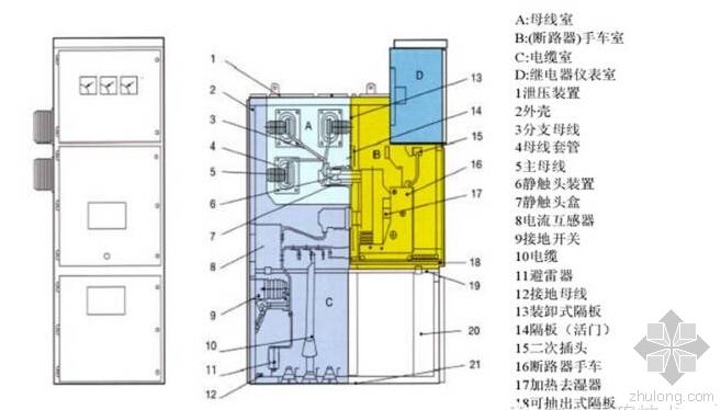 三分钟看懂复杂的电气柜