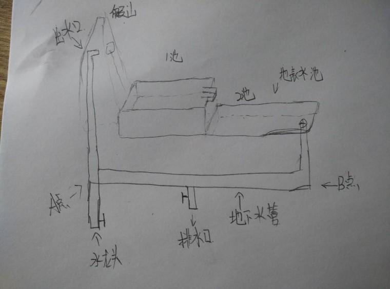 园林循环水建筑构造如何搭建