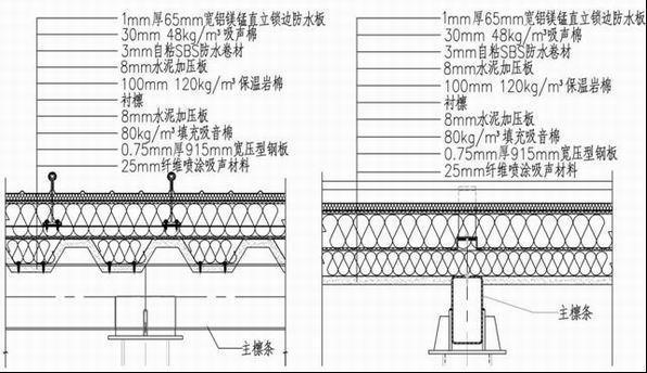 奥运工程防水防渗技术综述
