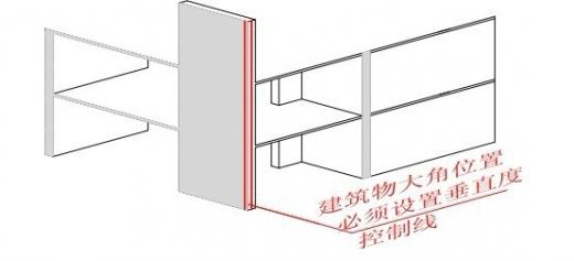 建筑工程测量放线施工标准做法图解(万科)