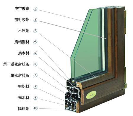 广东实木铝复合门窗,木包铝门窗,市场上新抢眼~~`