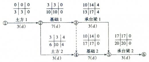 2012年二级建造师考试提醒