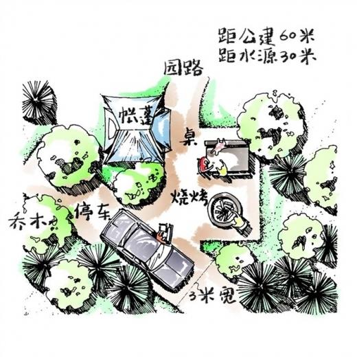 小花园细部设计