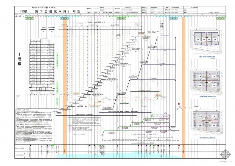 请问此网络进度计划采用怎么软件编制