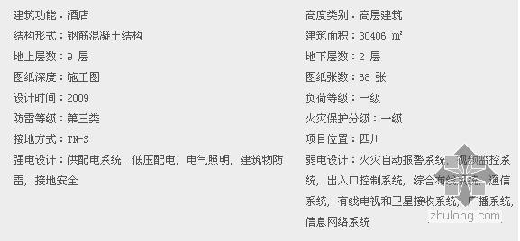 [精品图纸][四川]某四星级酒店全套电气施工图