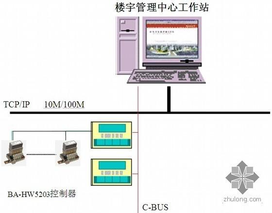 [精品方案]某高级小区智能化系统技术设计方案展示