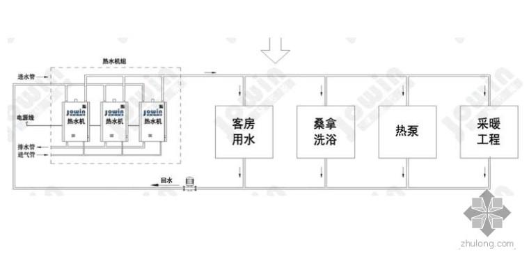 商用燃气热水机:助力企业节能减排