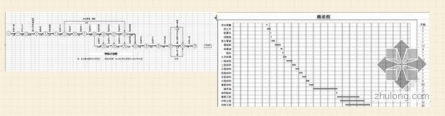 [分享·交换]超牛房建工程清单计价、预算实例30篇(附图计算)