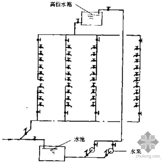 设置水槽水泵给水方式的特点及适用范围有哪些