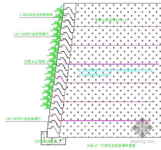 绿源生态挡土墙技术的原理、结构特点