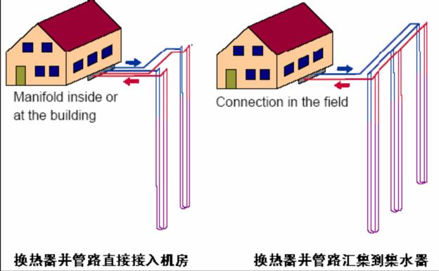 地下换热器设计选型