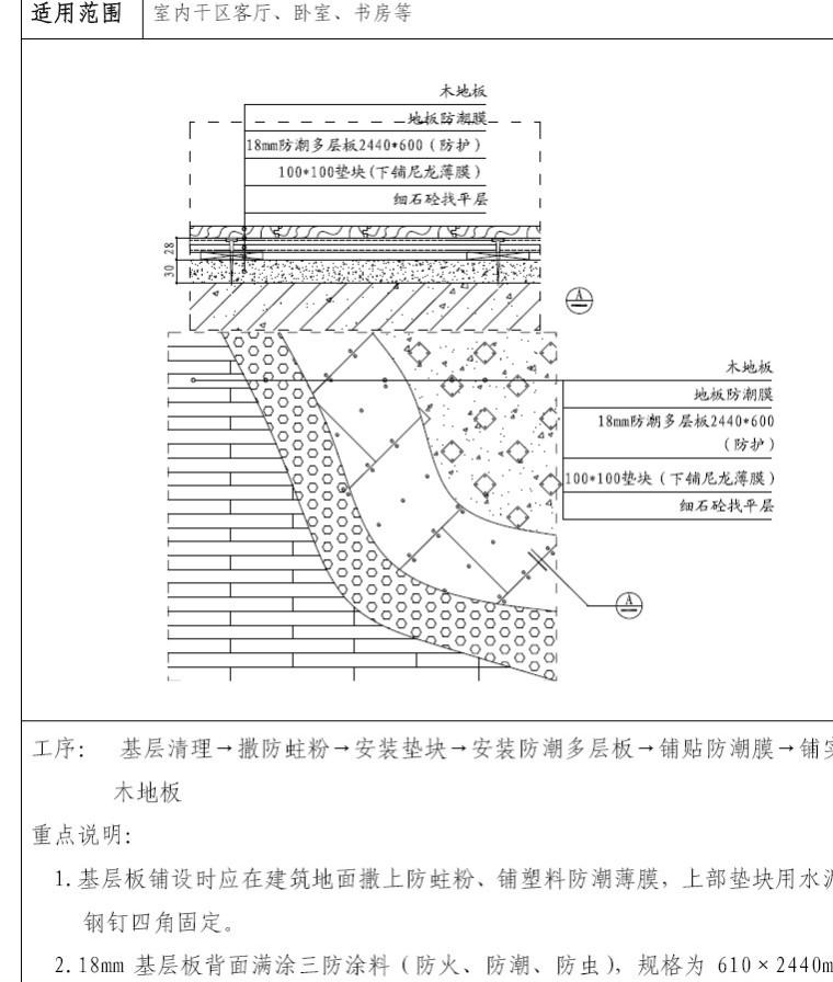 绿城房产精装修细部节点构造标准(图+文字+cad图)