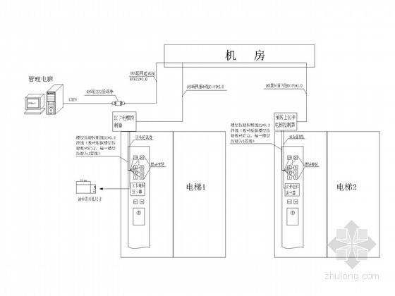 IC卡电梯联网系统图.jpg