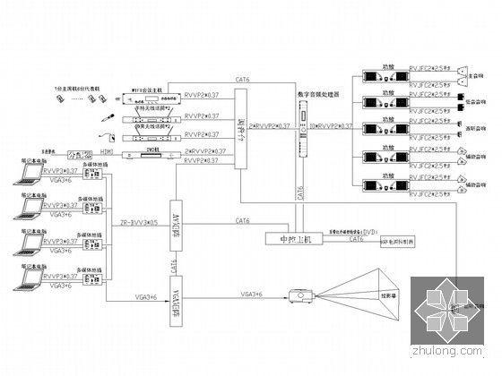 大会议室系统图.jpg