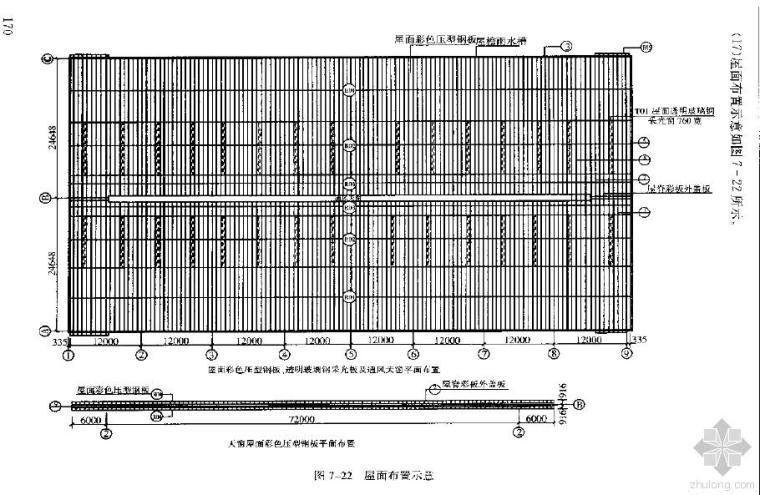 钢结构建筑施工图识读技法