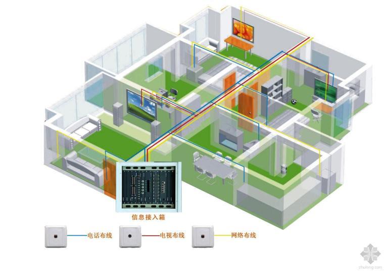 综合布线工程PPT案例展示(含智能大厦、高校宿舍楼)