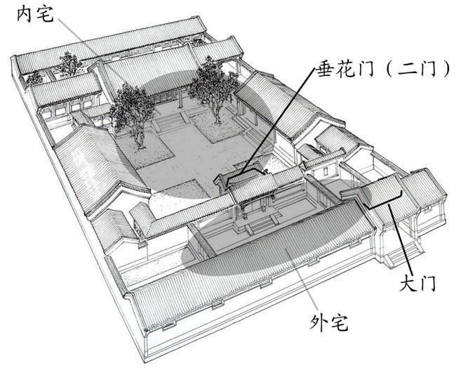 中式建筑体现的产品形态
