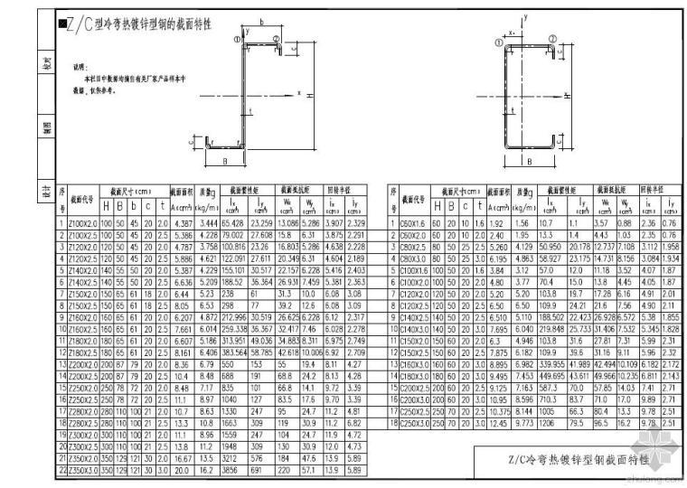 门式刚架轻型房屋钢结构标准图集 檩条、墙梁分册