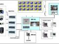 知名大厦弱电系统施工组织设计142页