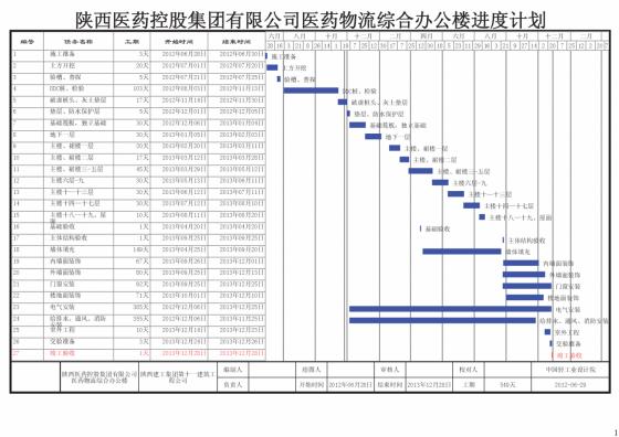 陕西医药控股集团有限公司医药物流综合办公楼.pdf.png